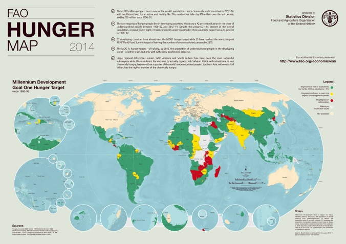 FAO Hunger Map 2014